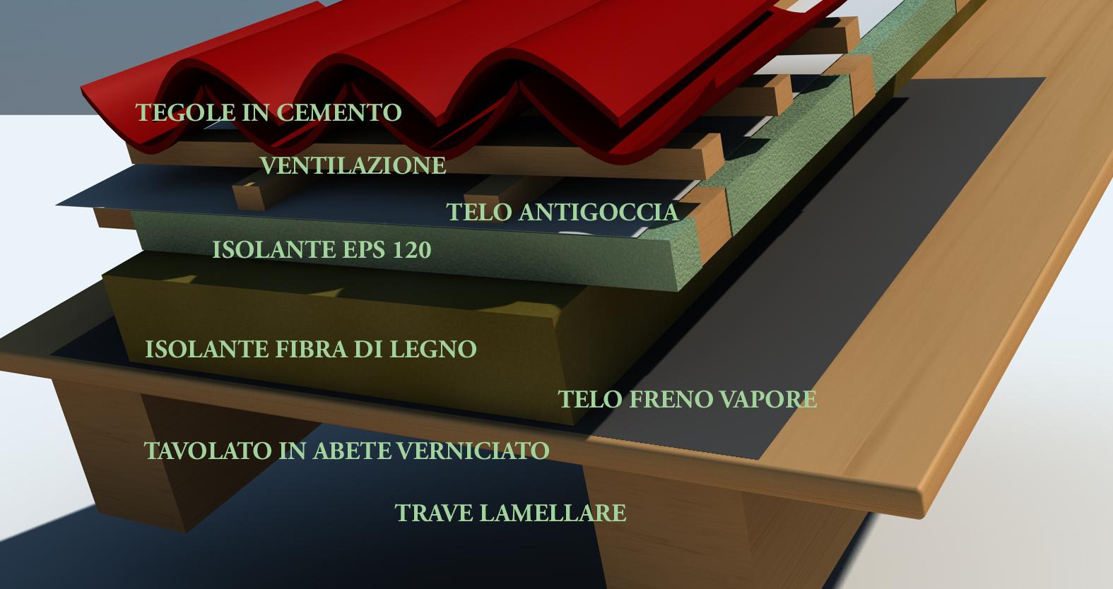 villa pinerolo
